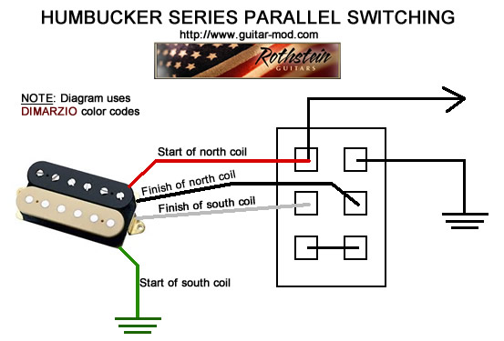 in full humbucking mode the tone will be full and strong  in parallel mode  the tone will be clean, scooped and with less output