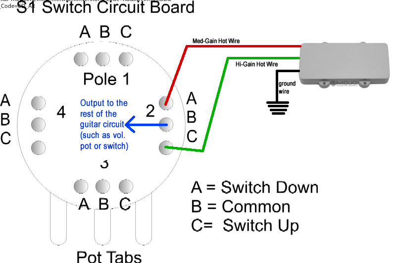Help   Trying To Wire A Tapped Single Coil To Fender S1 Switch