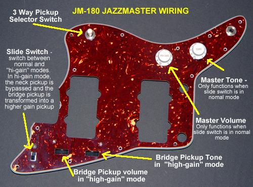 Prewired Jazzmaster
