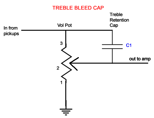 treble_retention_mod1 rothstein guitars \u2022 serious tone for the serious player treble bleed wiring diagram at readyjetset.co