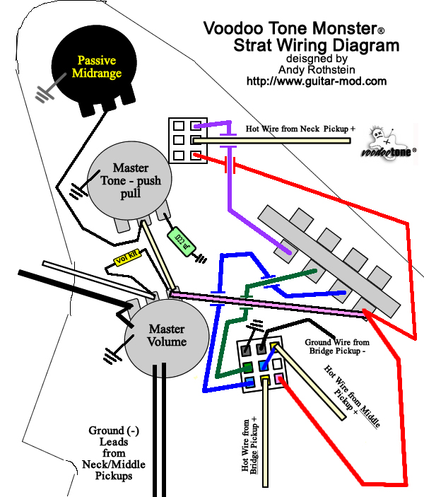 Mexican Lone Star Strat Wiring Diagram - Illustration Of Wiring ...