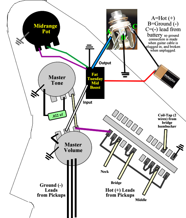 charvel guitar wiring diagrams