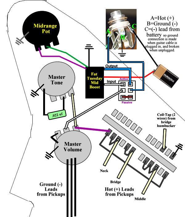 rothstein guitars \u2022 serious tone for the serious player telecaster wiring tbx tone control with example h s s lonestar style strat diagram with fat tuesday with optional active passive dpdt switch